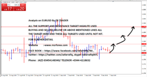 Daily Forex Trade Analysis & Chart Analysis by ZR Traders –September 10th, 2020